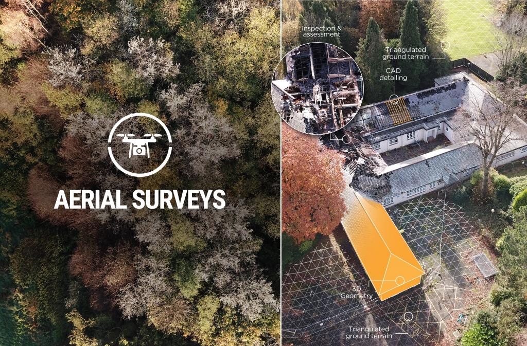 1st Horizon Aerial Surveys